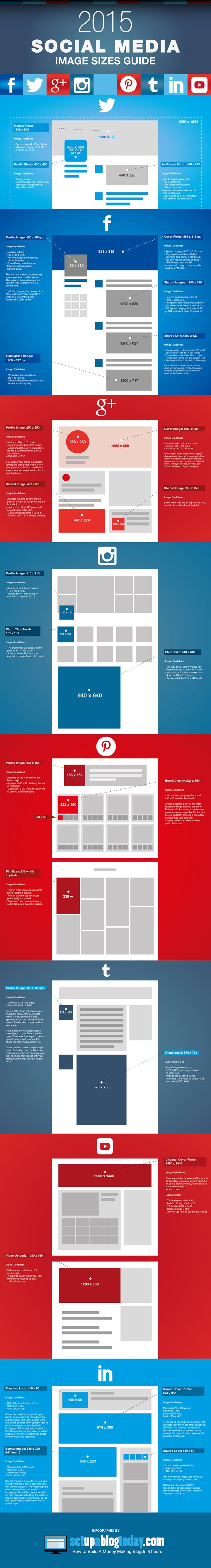 Tamaños de imagen para nuestras redes sociales